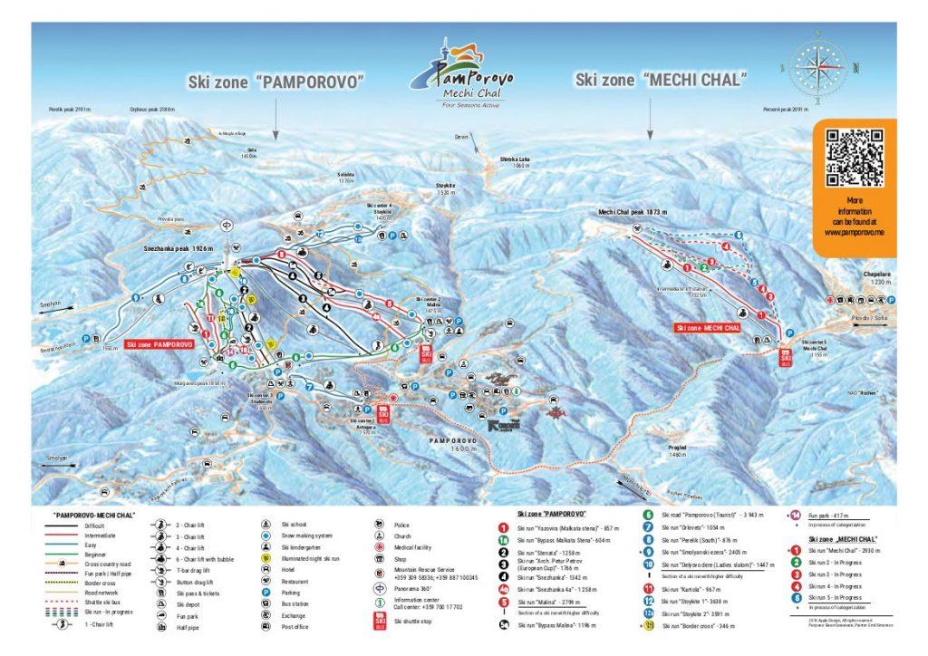 Best ski resorts in Bulgaria